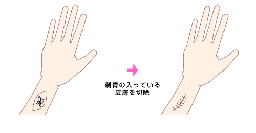 tattoo_hand.png